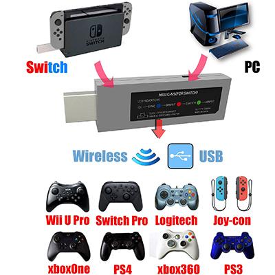 Usb Wireless Kết Nối Tay Cầm PS4, Xbox One Cho Máy Nintendo Swich